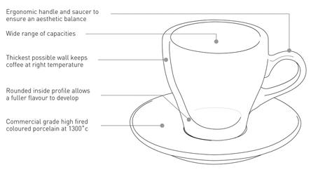 Чайная пара Tulip 180 ml 2