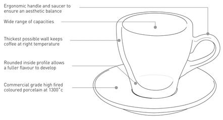 Кофейная пара Tulip 180 ml 2