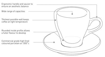 Кофейная пара Tulip 80 ml 4
