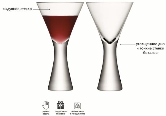 Набор из 2 бокалов Moya 395 ml 6